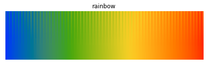 colorcet 1 0 0 documentation